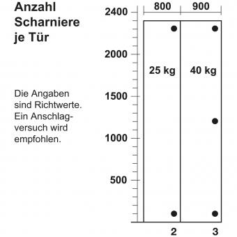 Beliebt Spezialscharnier für breite Holztüren bis 900 mm Türbreite | LignoShop QI17